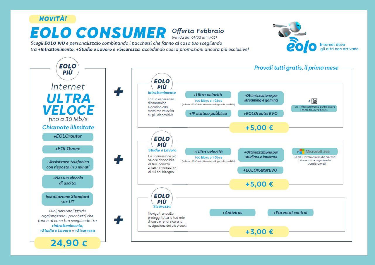 eolo consumer